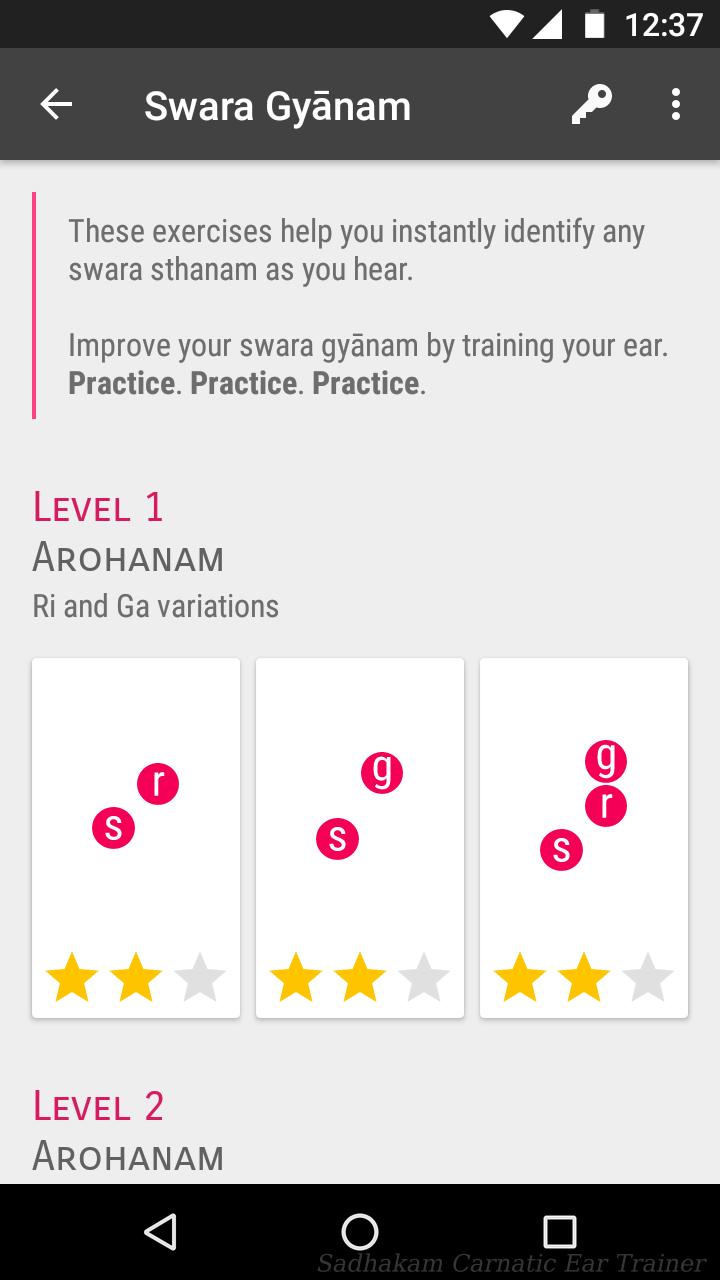 Sadhakam swara gyanam exercises