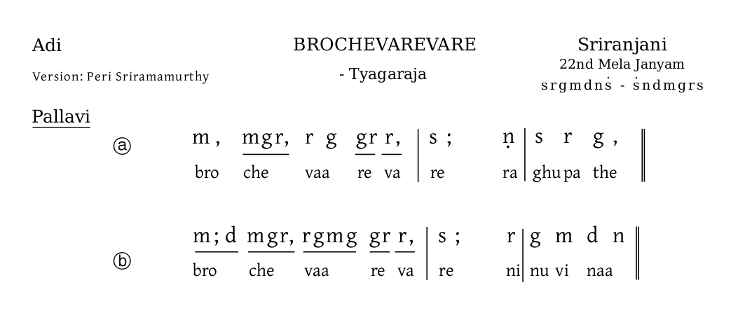 Music score sample: Brochevarevare